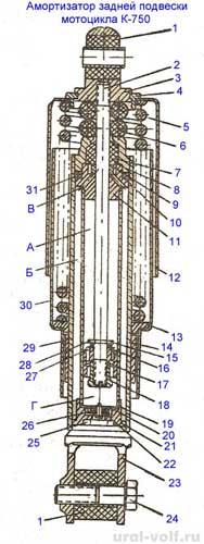 Амортизатор задней подвески К-750