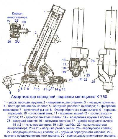 Амортизатор передней вилки К-750