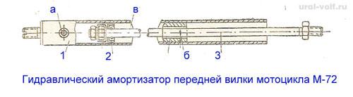 гидравлический амортизатор передней вилки
