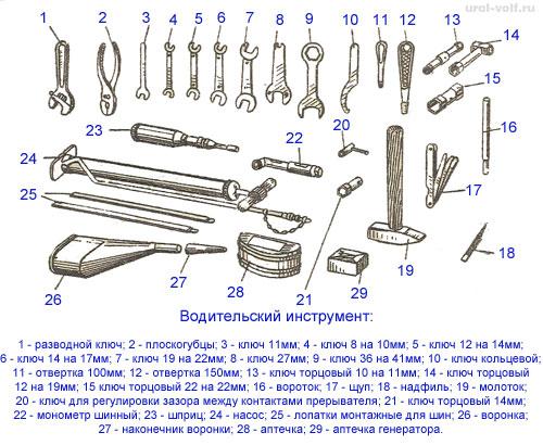 Водительский инструмент М-72