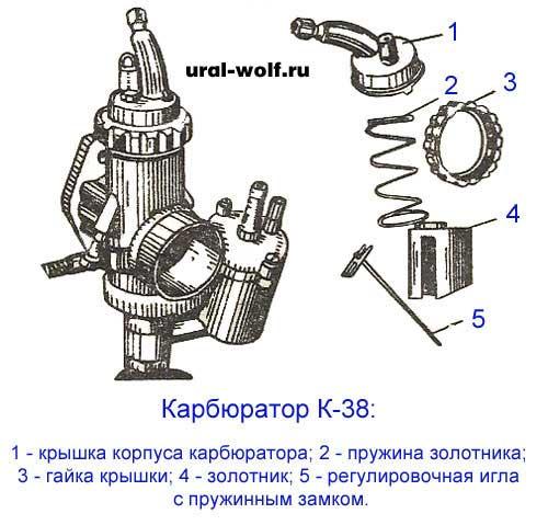 Карбюратор К-38 мотоцикла Урал