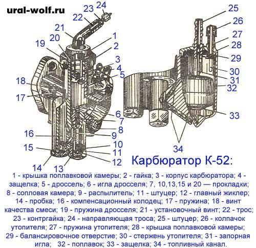 Карбюратор К-52 мотоциклов Урал