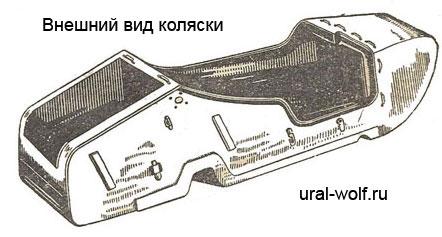 Внешний вид коляски