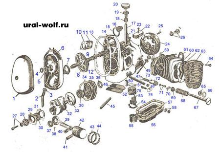 Двигатель М 72 в разобраном виде