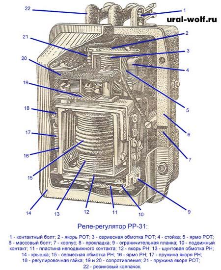 Реле-регулятор РР-31