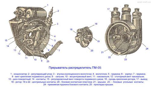Прерыватель-распределитель ПМ-05