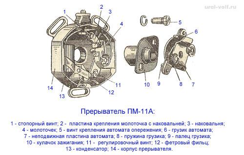 Прерыватель ПМ-11А