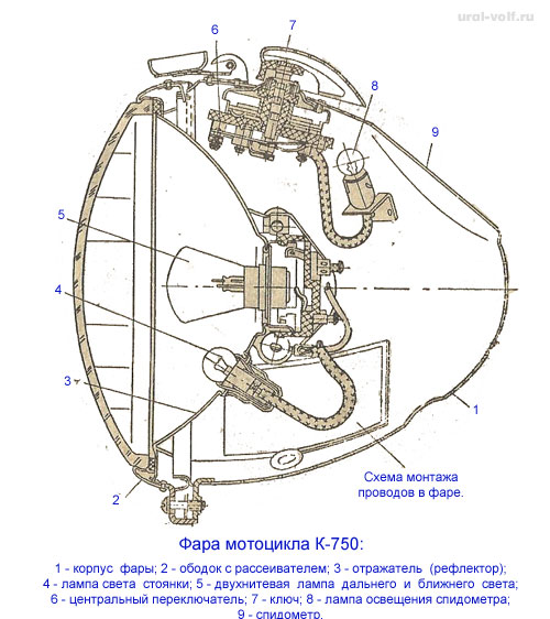 Фара мотоцикла К-750