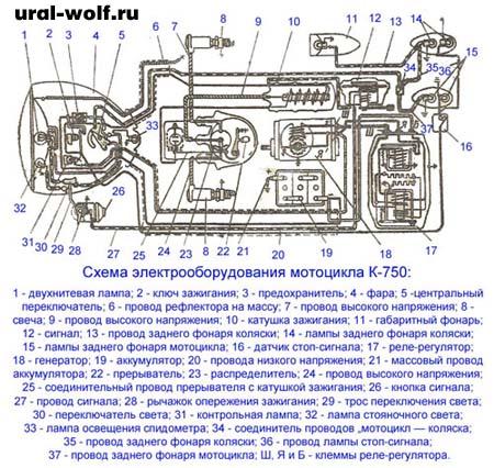 Схема электрооборудования мотоцикла К-750