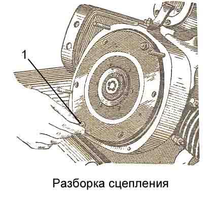 Мотоциклы Урал разборка, сборка и ремонт сцепления.