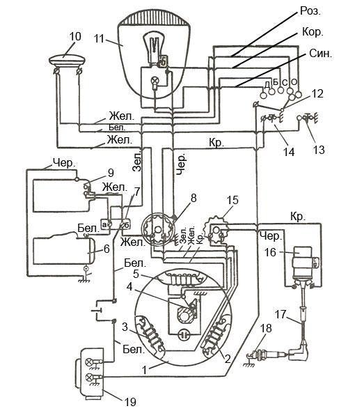 схема электрооборудования мотороллера Вятка ВП-150