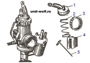 Регулировка карбюратора к 38 мотоцикла