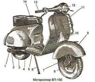 Мотороллер Вятка ВП-150