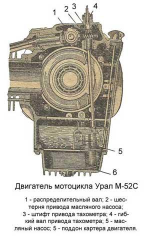 Двигатель спортивного М-52С