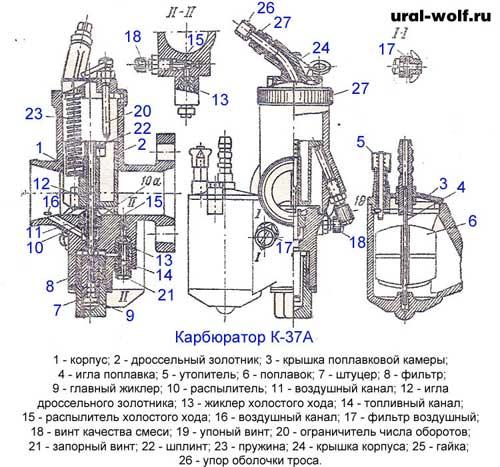 Карбюратор К-37 А