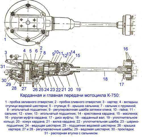 Схема заднего редуктора мотоцикла урал