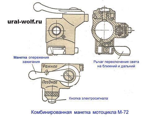Комбинированная манетка управления мотоциклом М-72