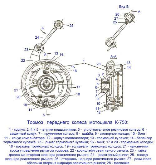 Тормоз переднего колеса К-750